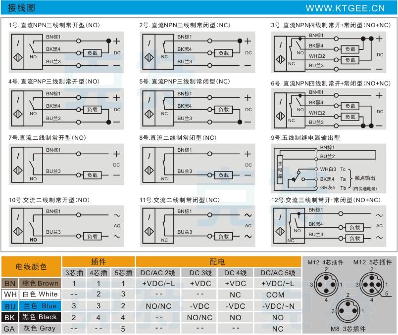 ER18-DS30C1_克特
