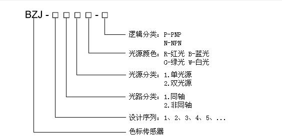 SPM-TNR-RG