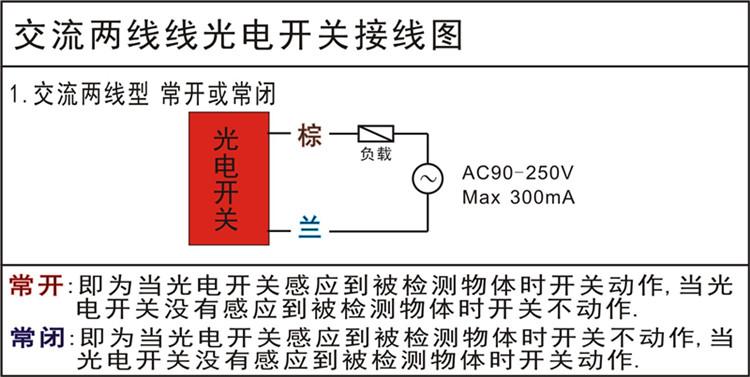 CJM30-10A2-S