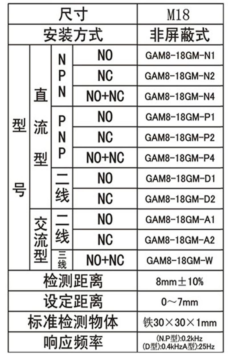 GAM8-18GM-N1
