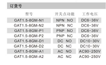 GAT1.5-8GM-N1